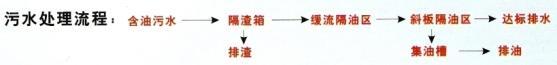 广州高效油水分离器,油水分离器,无动力油水分离器