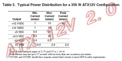 """atx2.2""电源 环保高效 渐入佳境"