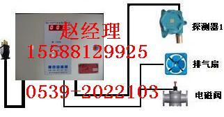 氨气泄漏报警器+供应氨气检测仪|(